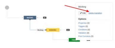 workflow transition workflow transition best free home design idea