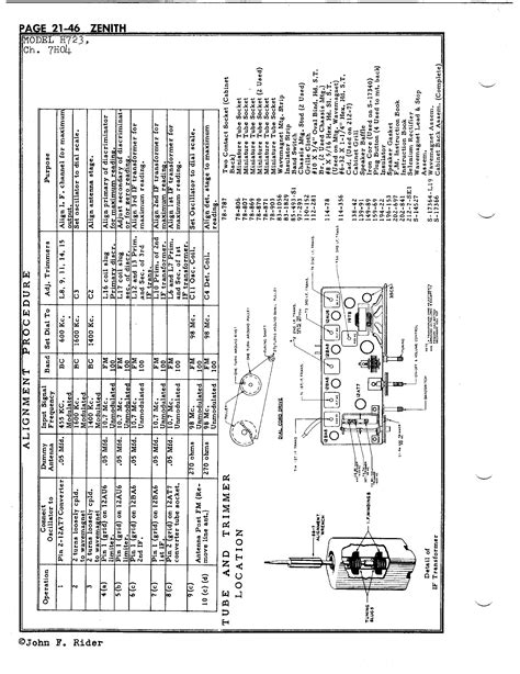 Power Lifier Kelas H watt stereo power lifier schematic circuit wiring diagrams