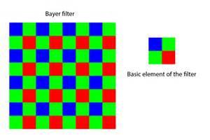 Blue Light Filter For Computer Digital Imaging