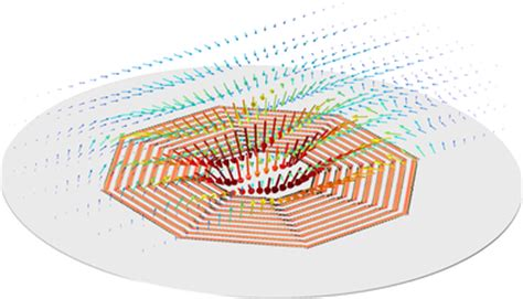 modeling of spiral inductors ac dc magnetic field and electrostatic field models