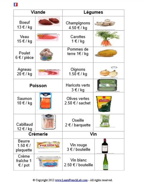 shopping for sheets 6 best images of printable worksheets for french food