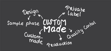 Custom Made by Custom Made On Hold Marketing On Hold Marketing
