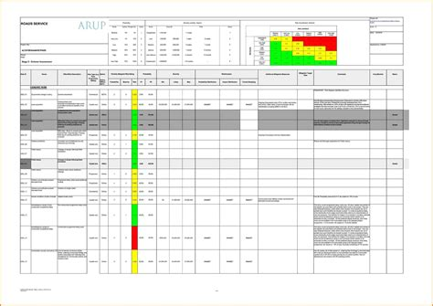 Risk Assessment Template Excel Calendar Template Word Audit Risk Assessment Template Excel