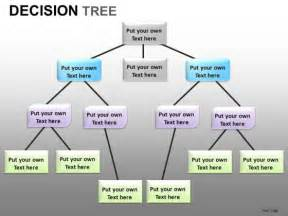 decision tree template powerpoint april 2014 live network theory