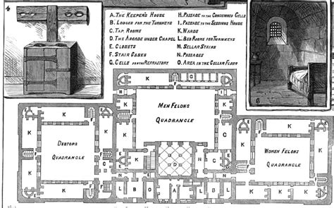 Central Imperial Floor Plan the old bailey newgate prison ground floor plan