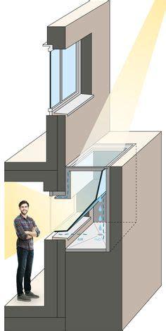 lichtschacht spiegel tageslicht lichtfluter mit wandseitigem bel 252 ftungsgitter gute ideen