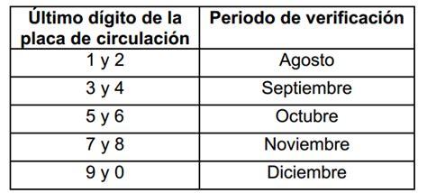programa estatal de verificaci n vehicular 2015 16 de calendario verificaci 243 n vehicular 2015 calendariolaboral