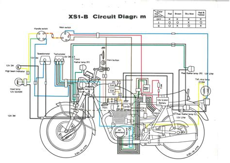 peugeot 206 wiring diagram airbag wiring diagram and