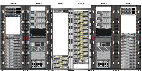 rack layout visio template apc server cabinet visio stencil homeminimalist co