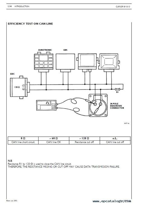 iveco engine wiring schematic wiring diagrams image free gmaili net iveco daily wiring diagram free diagram auto wiring diagram