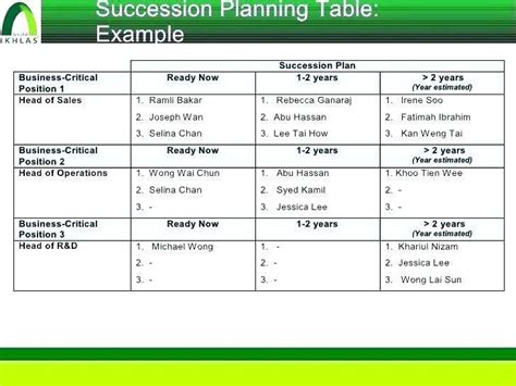 Succession Planning Template Excel Readleaf Document Business Succession Plan Template
