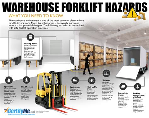 warehouse layout safety forklift safety infographic www globalcoldchainnews com