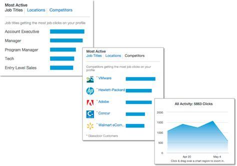 Glass Door App by How To Use Glassdoor Analytics Branding Tools