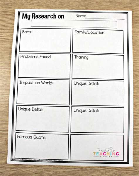 Study Note Cards Template by Essentials Researching Influential Tunstall