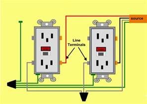 chain electrical outlets wiring diagram free engine image for user manual