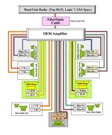 e61 sound system modification ccc gt cic 5series net forums