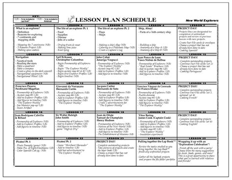 6 examples of lesson plans waa mood