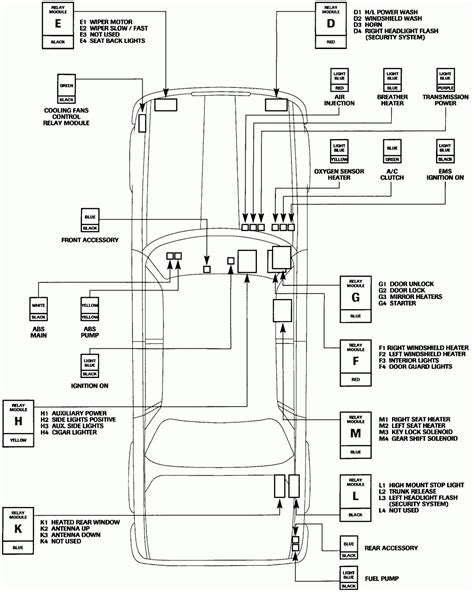 2000 jaguar s type fuse box diagram wiring diagram and