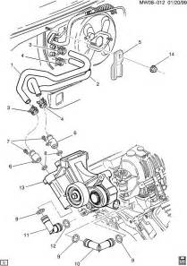 Buick Century 2002 Parts 2002 Buick Century Parts Diagram Autos Post