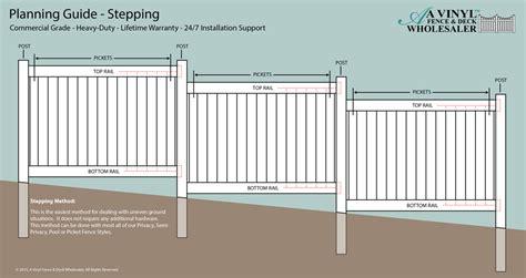 fence diagram fence post diagram fence post form elsavadorla