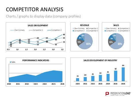 Competitor Analysis Ppt Template Competitive Analysis Template Ppt
