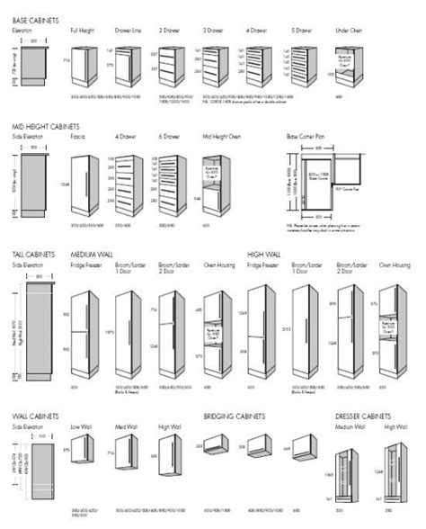 stock kitchen cabinet sizes stock kitchen cabinet sizes for your home stock kitchen