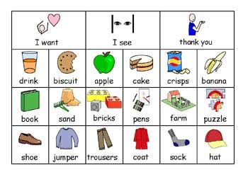 pecs card template what treatments are available for speech language and