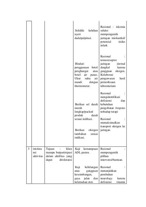 format pengkajian askep pada lansia format pengkajian askep pada pasien hemodialisa