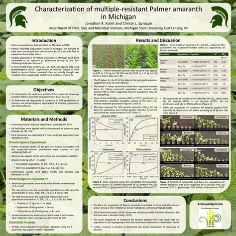 Michigan Mba Environmental Science by Academic Posters Spartan Ideas