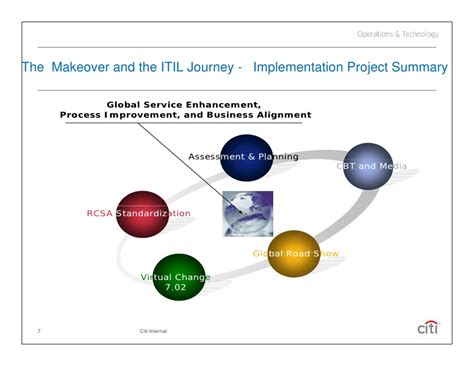 How To Measure Mm On Computer implementing itil change management