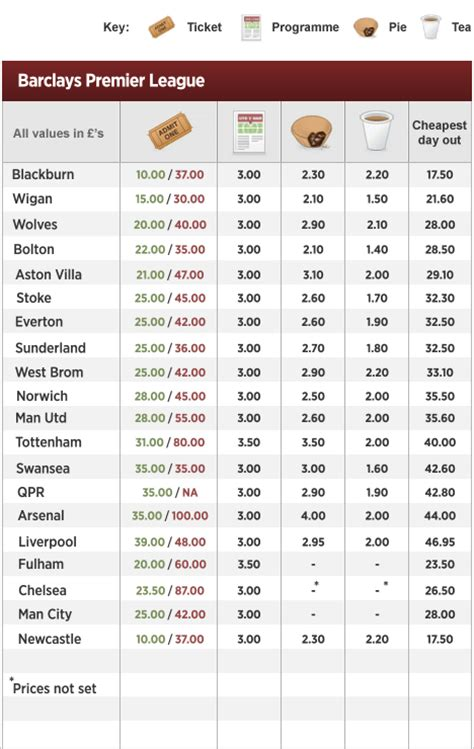 epl table bbc live price of football premier league clubs