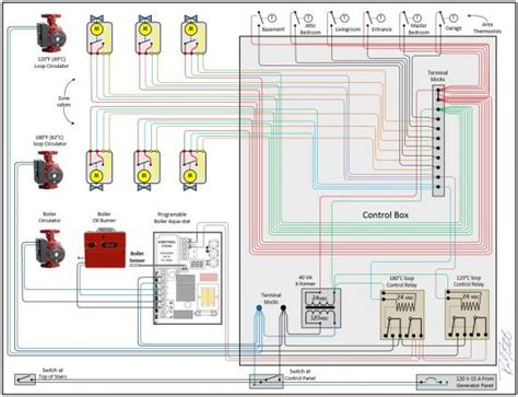 6 zone 2 loop boiler wiring buderus g115 honeywell