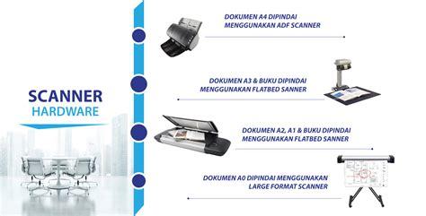 jasa membuat cv di bekasi jasa scan dokumen a4 murah bekasi masterdms solution