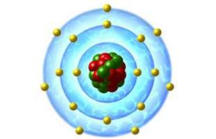 Chlorine Protons Periodictable Mrstaylor Chlorine