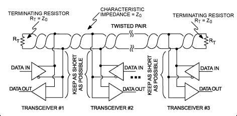 modbus termination resistor size 用rs 485能够传多快 传多远 通信设计应用 电子发烧友网