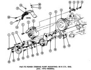 pulley alignment page1 high performance pontiac forums at rod magazine magazine