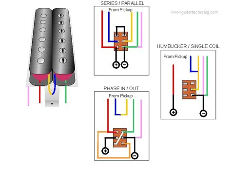les paul coil tap wiring diagram 32 wiring diagram