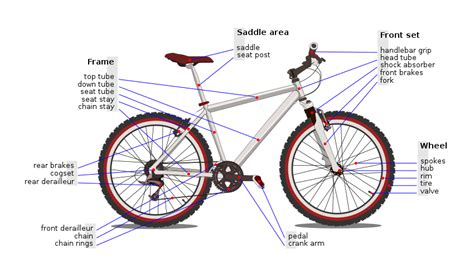 bicycle parts diagram reference terminology index a list of bike part names