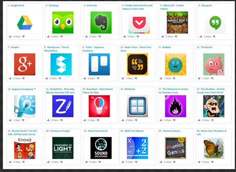 looking at learning apps in the best 30 educational apps in 2014 educational