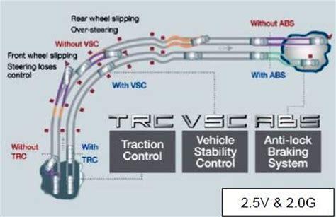trac light toyota camry toyota camry trac light autos post