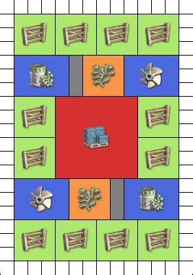 functional layout wikipedia layout aquafarmfunctionalfoods