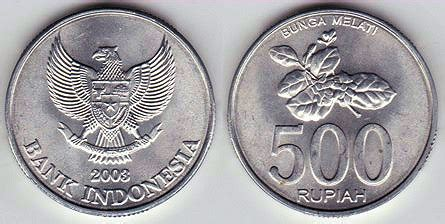 Flower Rubiah index of mendy coins images oceania indonesia