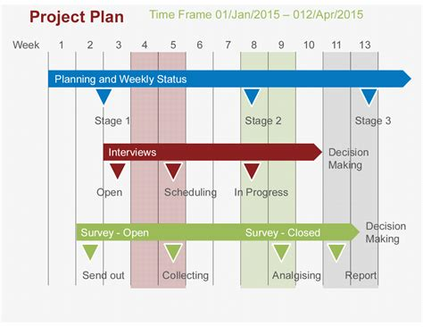 project plan powerpoint template powerpoint