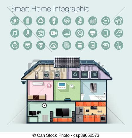smart home automation technology infographics cartoon smart home automation infographic and icons vector