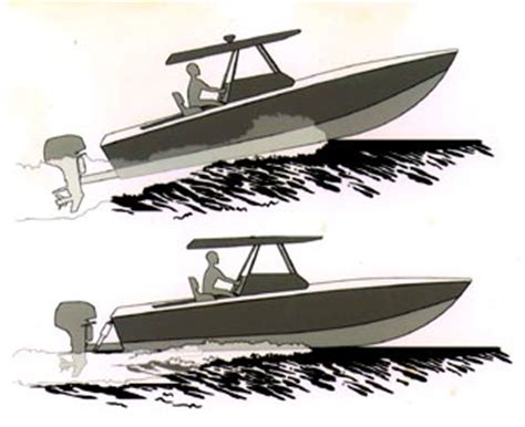 setting boat trim tabs trim the transom wordreference forums