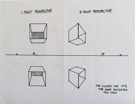 doodle drawing boxes drawing with perspective boxes in one point and two point
