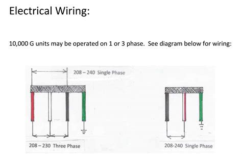 us electrical wiring 28 images home electric wiring
