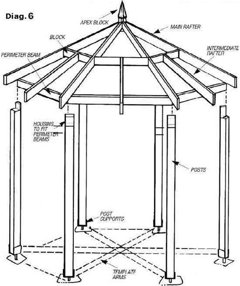 free kitchen floor plans online blueprints outdoor gazebo diy gazebo plans blueprints for building a hexagonal