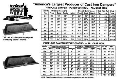 Chimney Liner Sizing Chart - fireplace chimney liner sizing fireplace ideas