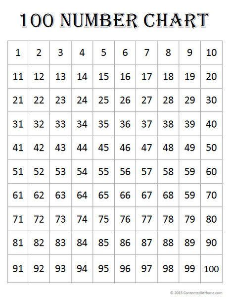 printable numbers chart 1 100 free math printables 100 number charts 100 number chart